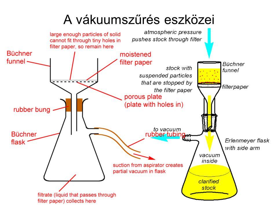 A vákuumszűrés eszközei