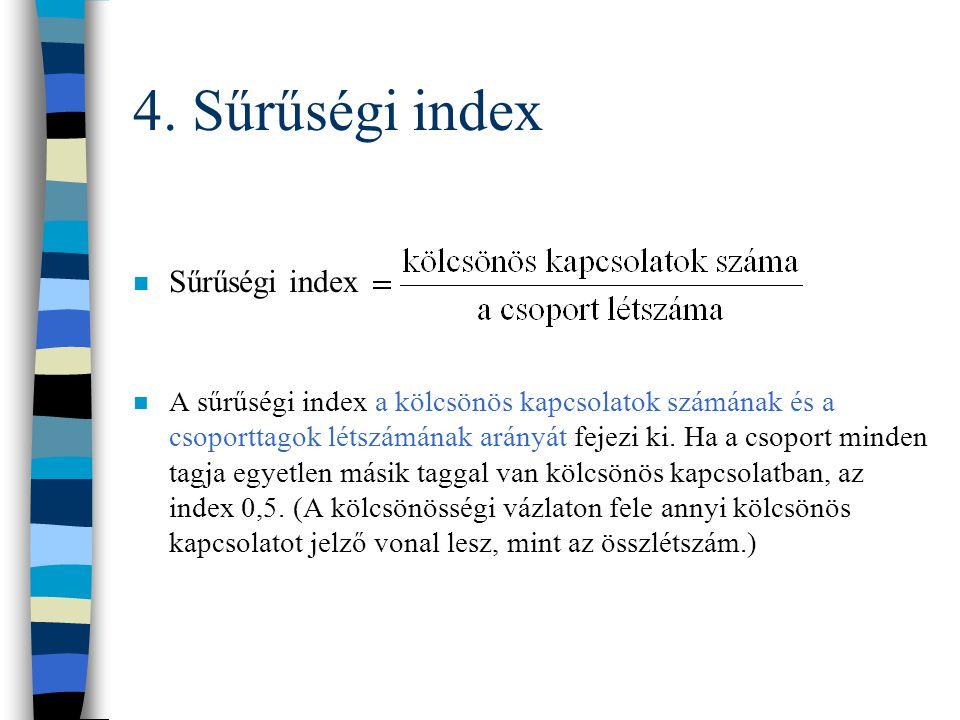 4. Sűrűségi index Sűrűségi index