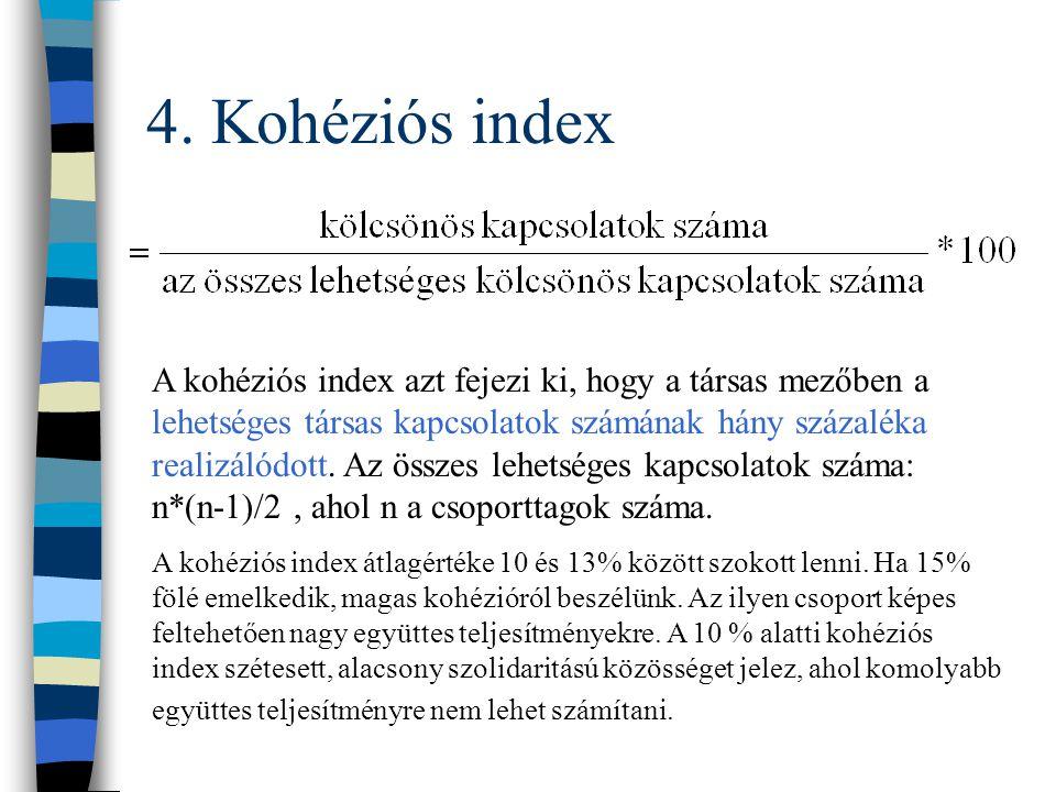 4. Kohéziós index