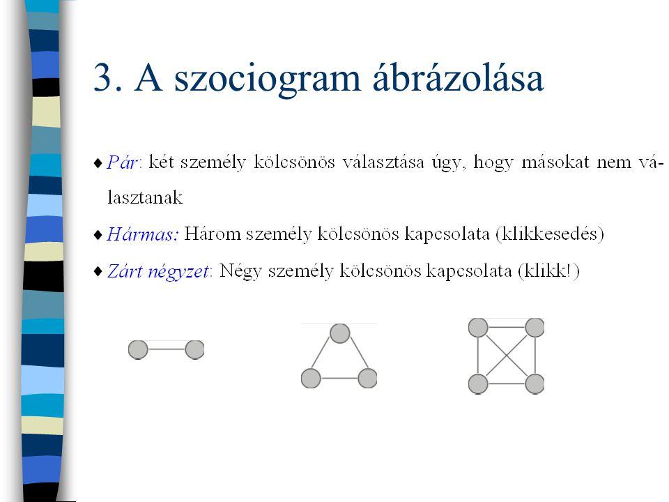3. A szociogram ábrázolása