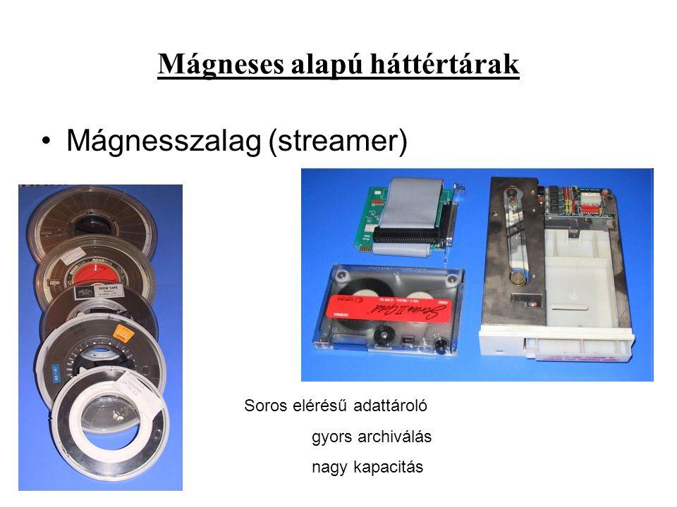 Mágneses alapú háttértárak