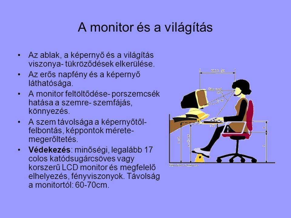 A monitor és a világítás