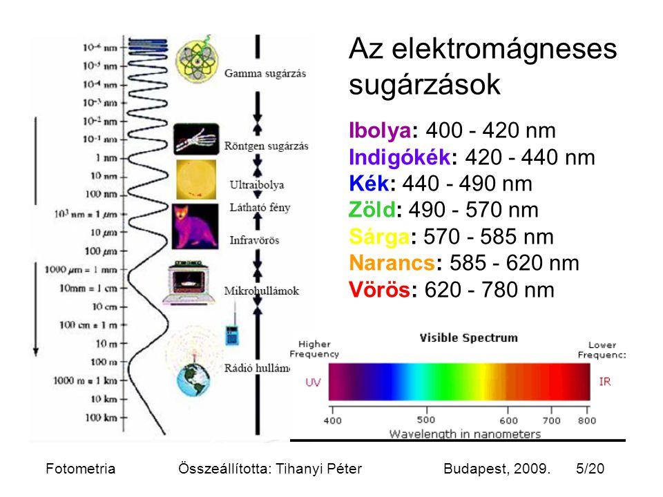 Az elektromágneses sugárzások