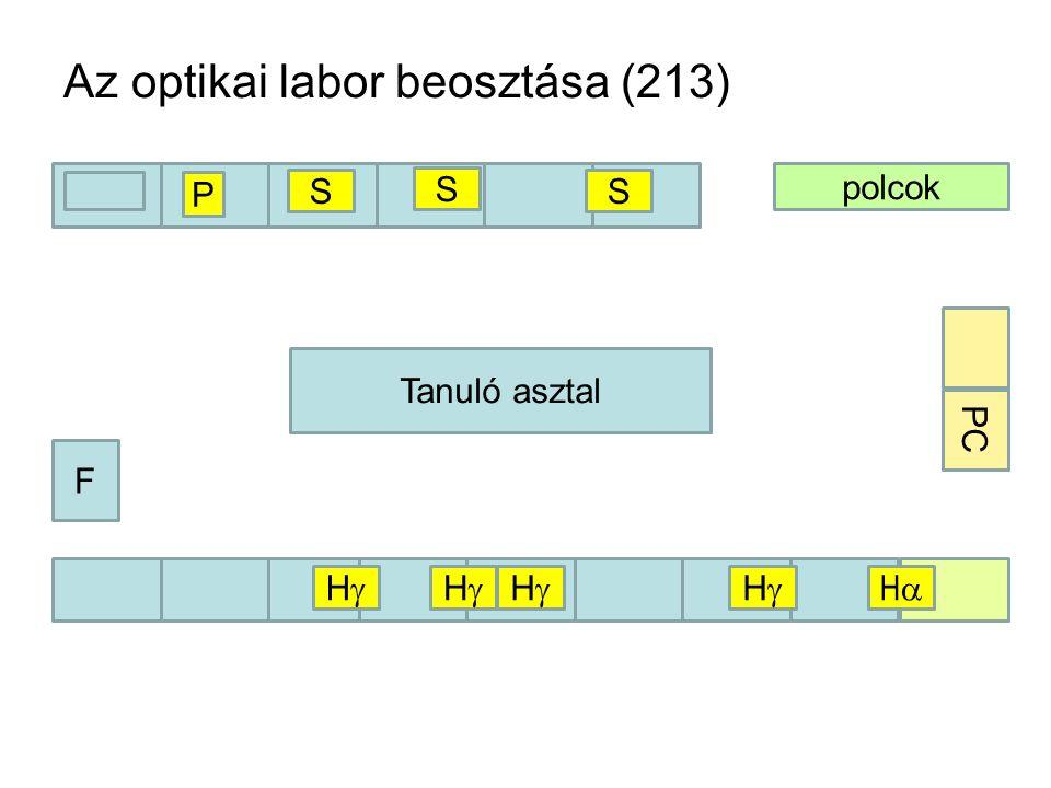 Az optikai labor beosztása (213)
