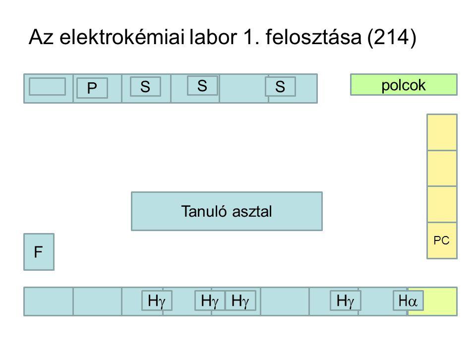 Az elektrokémiai labor 1. felosztása (214)