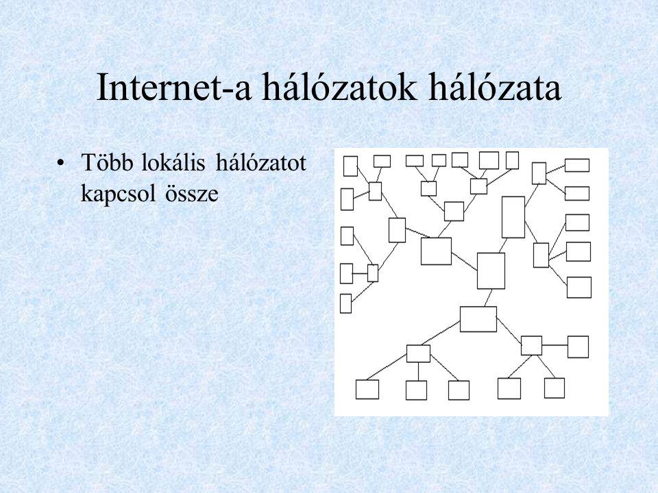 Internet-a hálózatok hálózata