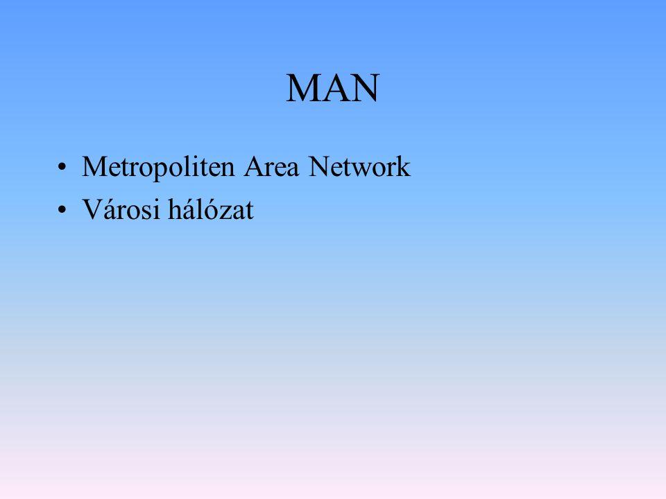 MAN Metropoliten Area Network Városi hálózat