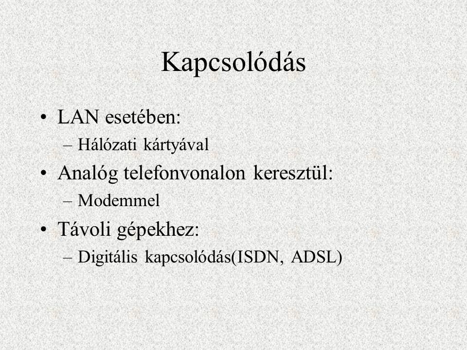 Kapcsolódás LAN esetében: Analóg telefonvonalon keresztül: