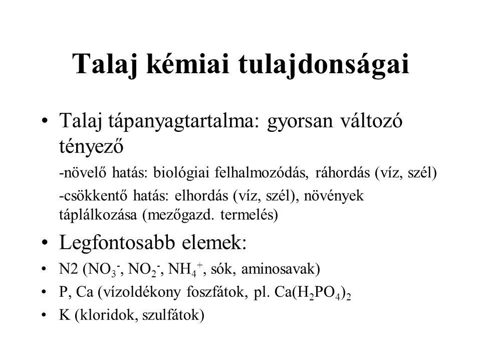 Talaj kémiai tulajdonságai