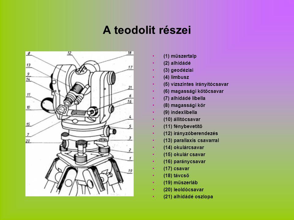 A teodolit részei (1) műszertalp (2) alhidádé (3) geodéziai