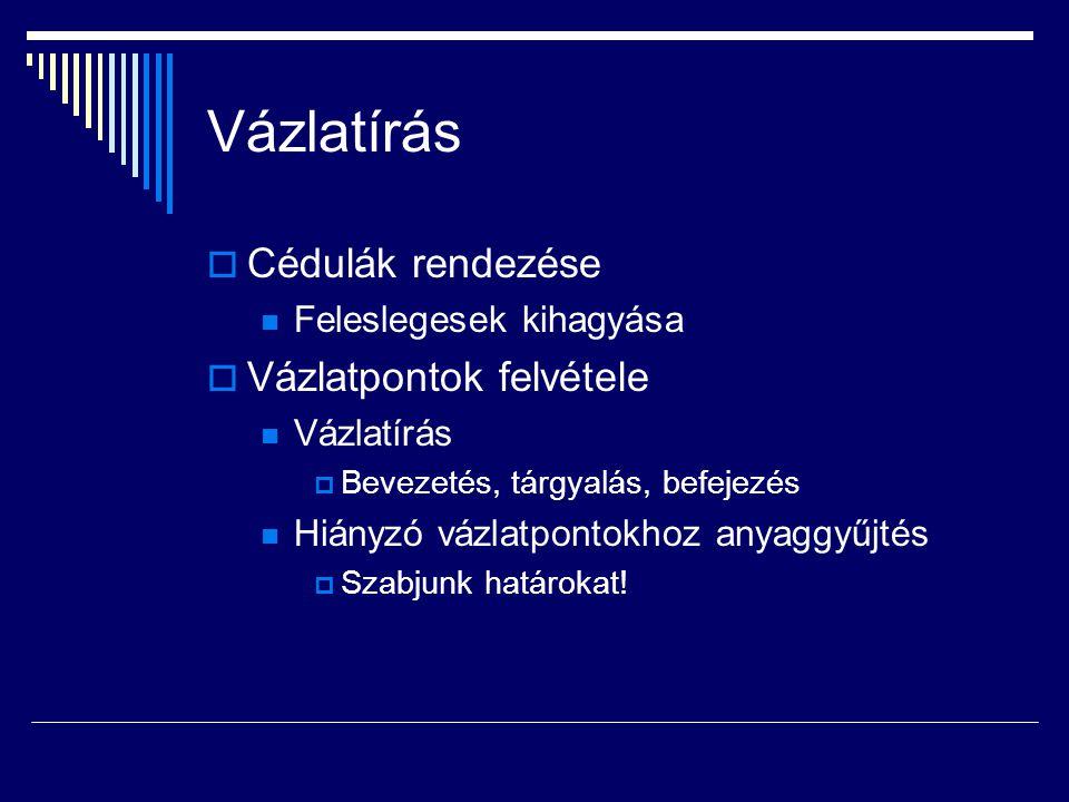 Vázlatírás Cédulák rendezése Vázlatpontok felvétele