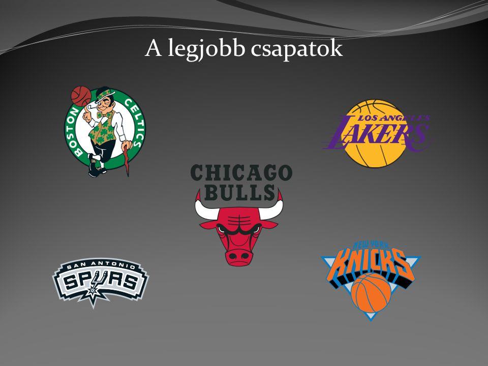A legjobb csapatok