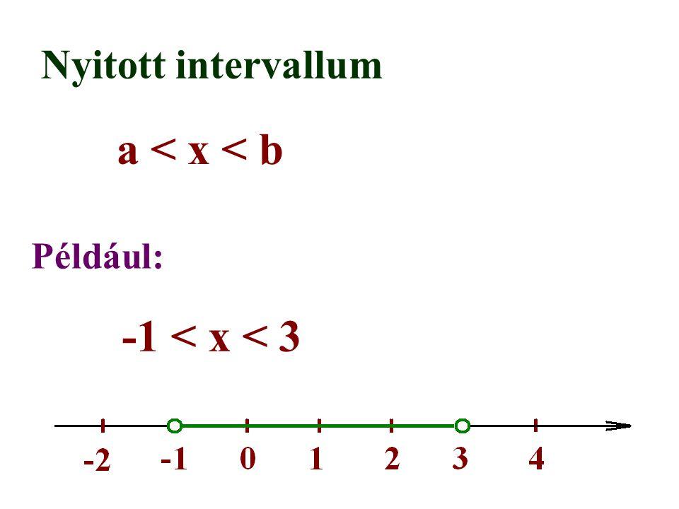 Nyitott intervallum a < x < b Például: -1 < x < 3