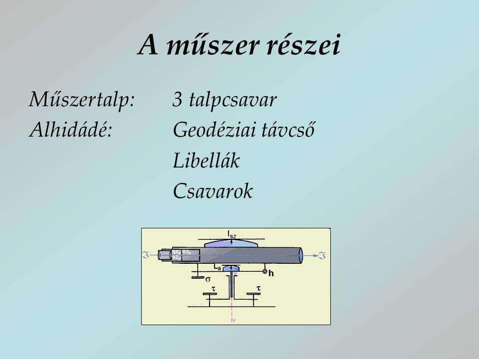 A műszer részei Műszertalp: 3 talpcsavar Alhidádé: Geodéziai távcső