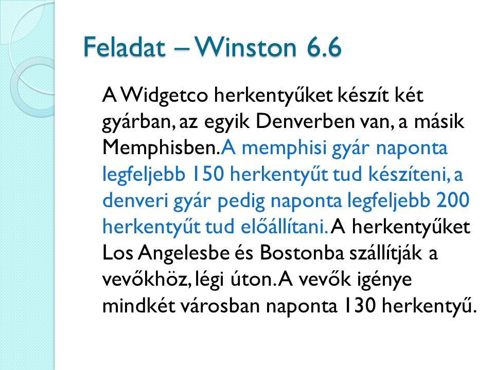 Feladat – Winston 6.6
