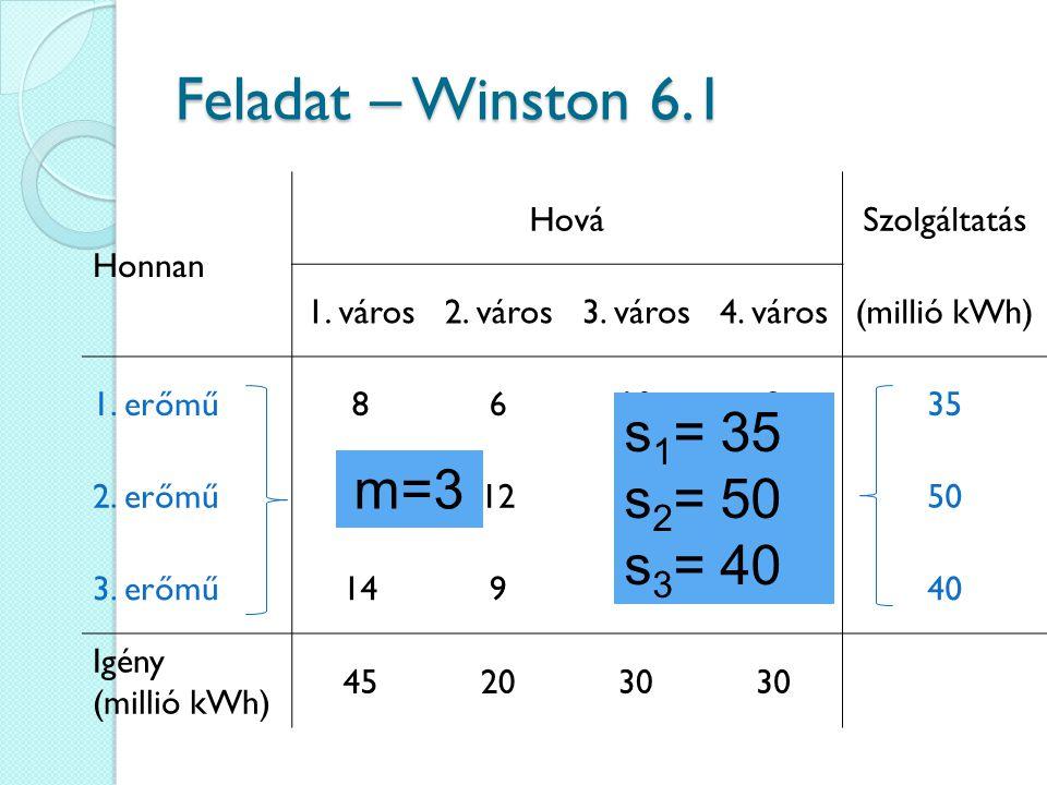 Feladat – Winston 6.1 s1= 35 s2= 50 m=3 s3= 40 Honnan Hová