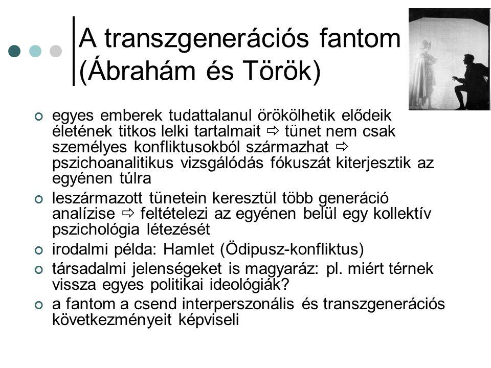 A transzgenerációs fantom (Ábrahám és Török)
