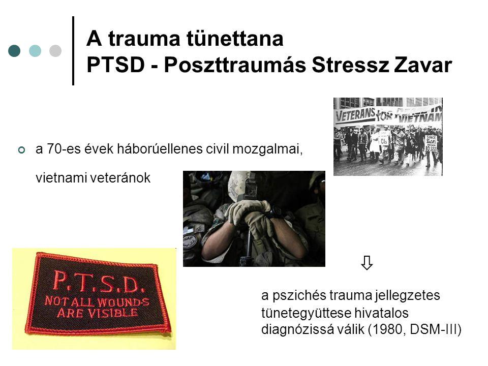 A trauma tünettana PTSD - Poszttraumás Stressz Zavar