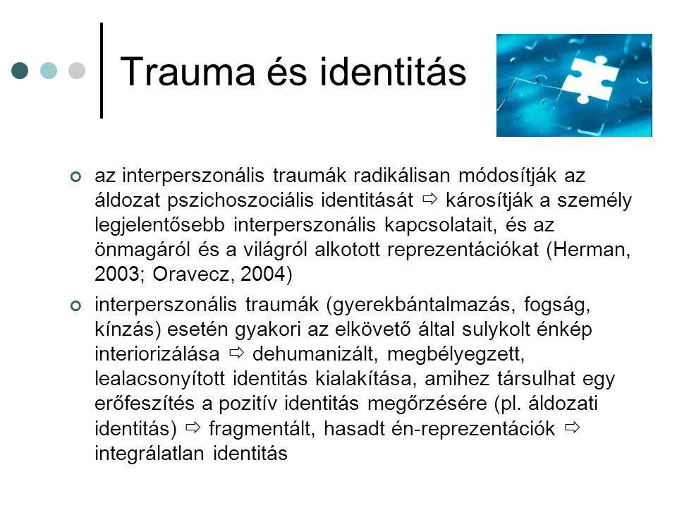 Trauma és identitás