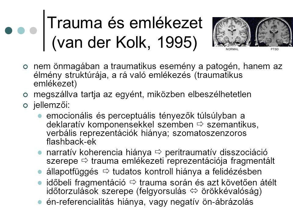 Trauma és emlékezet (van der Kolk, 1995)