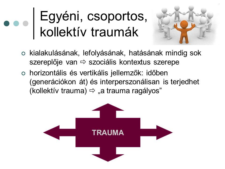 Egyéni, csoportos, kollektív traumák