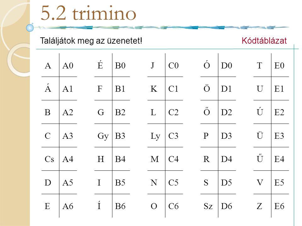 5.2 trimino A A0 É B0 J C0 Ó D0 T E0 Á A1 F B1 K C1 Ö D1 U E1 B A2 G
