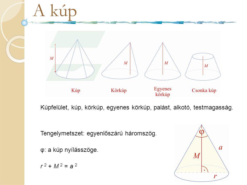 A kúp Kúpfelület, kúp, körkúp, egyenes körkúp, palást, alkotó, testmagasság. Tengelymetszet: egyenlőszárú háromszög.