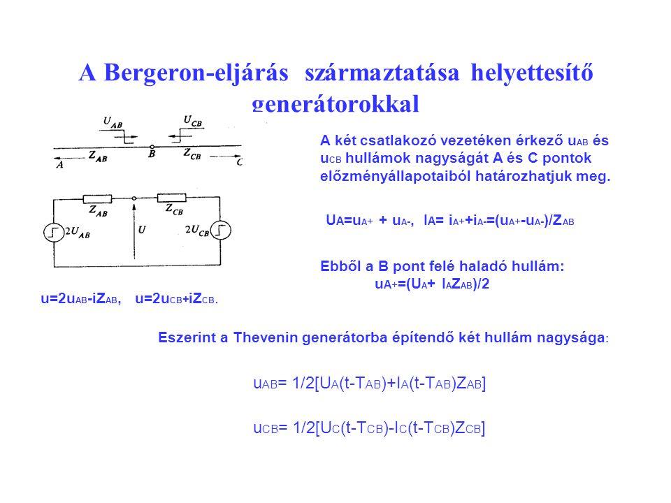 A Bergeron-eljárás származtatása helyettesítő generátorokkal