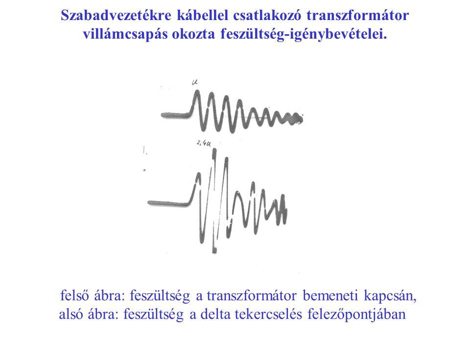 felső ábra: feszültség a transzformátor bemeneti kapcsán,