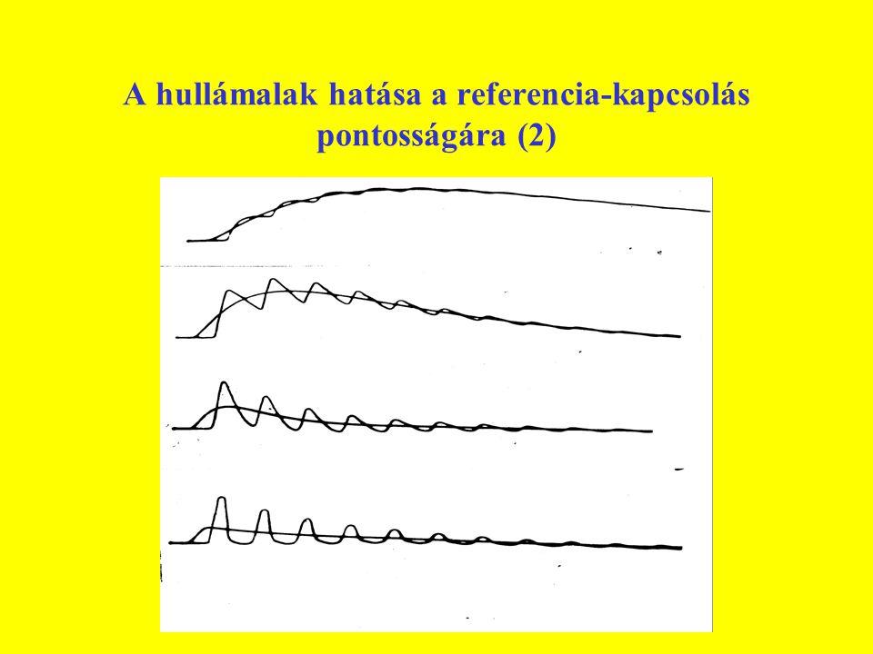 A hullámalak hatása a referencia-kapcsolás pontosságára (2)