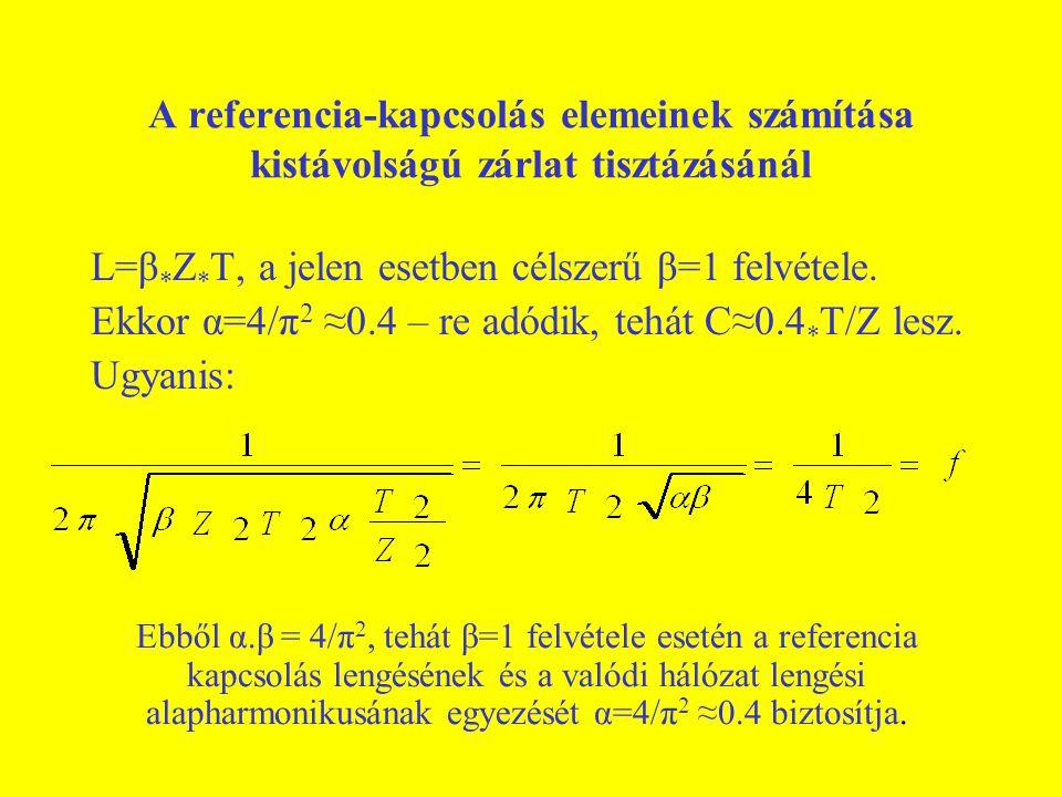 L=β*Z*T, a jelen esetben célszerű β=1 felvétele.