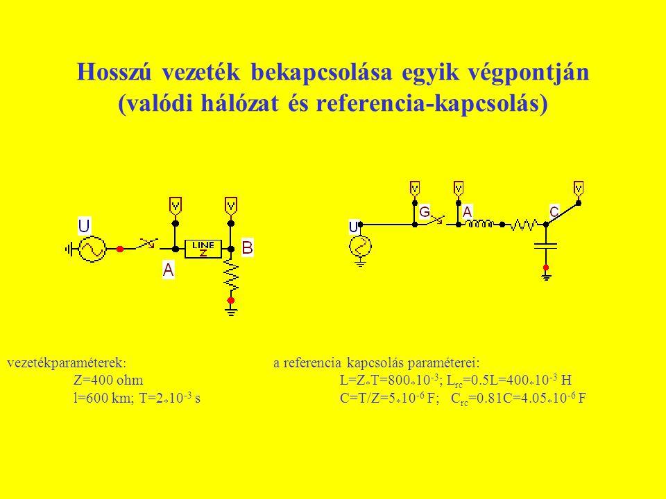 Hosszú vezeték bekapcsolása egyik végpontján (valódi hálózat és referencia-kapcsolás)