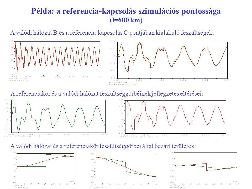Példa: a referencia-kapcsolás szimulációs pontossága (l=600 km)