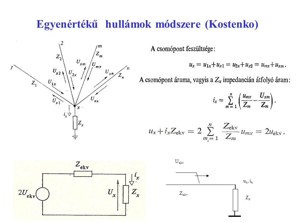 Egyenértékű hullámok módszere (Kostenko)