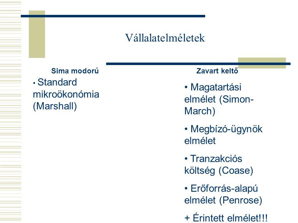 Vállalatelméletek Magatartási elmélet (Simon-March)