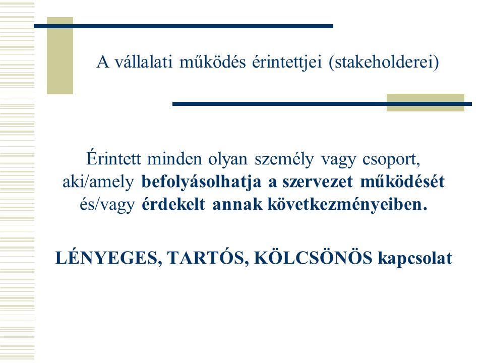 A vállalati működés érintettjei (stakeholderei)