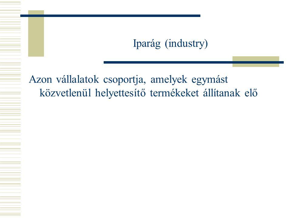 Iparág (industry) Azon vállalatok csoportja, amelyek egymást közvetlenül helyettesítő termékeket állítanak elő.