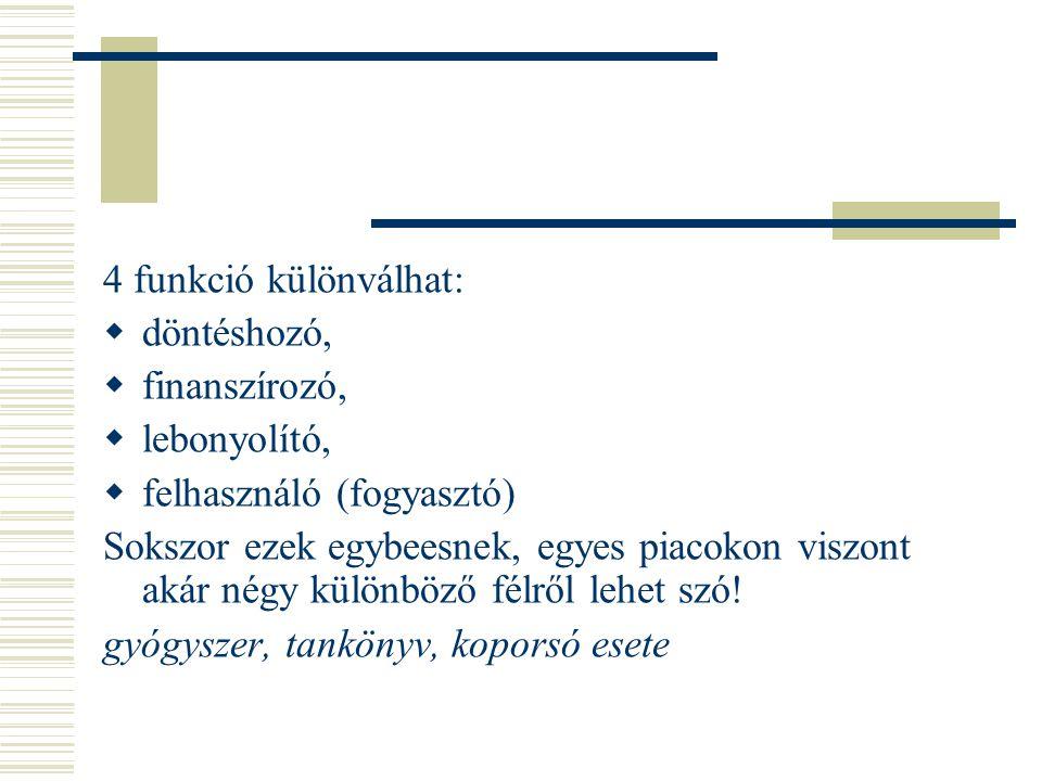 4 funkció különválhat: döntéshozó, finanszírozó, lebonyolító, felhasználó (fogyasztó)