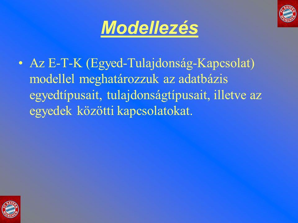 Modellezés
