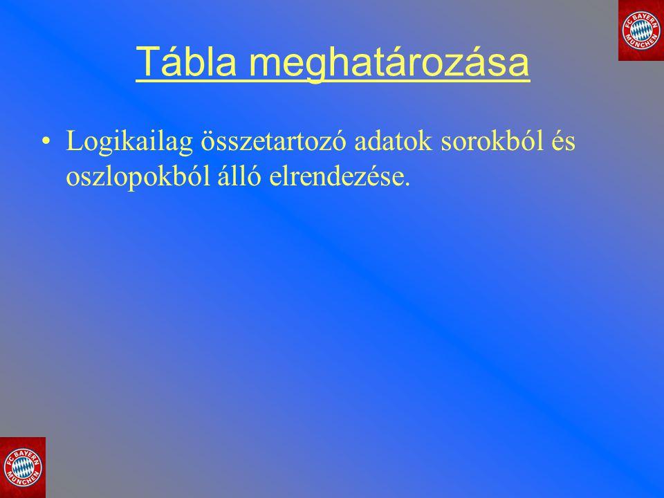 Tábla meghatározása Logikailag összetartozó adatok sorokból és oszlopokból álló elrendezése.