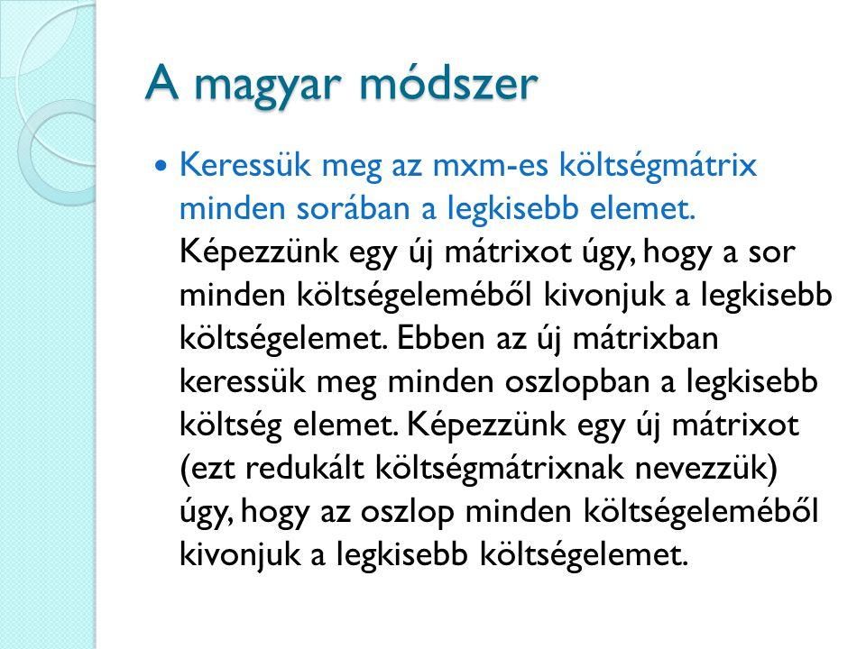 A magyar módszer