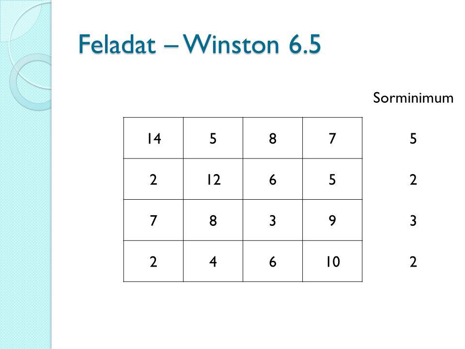 Feladat – Winston 6.5 Sorminimum 14 5 8 7 2 12 6 3 9 4 10