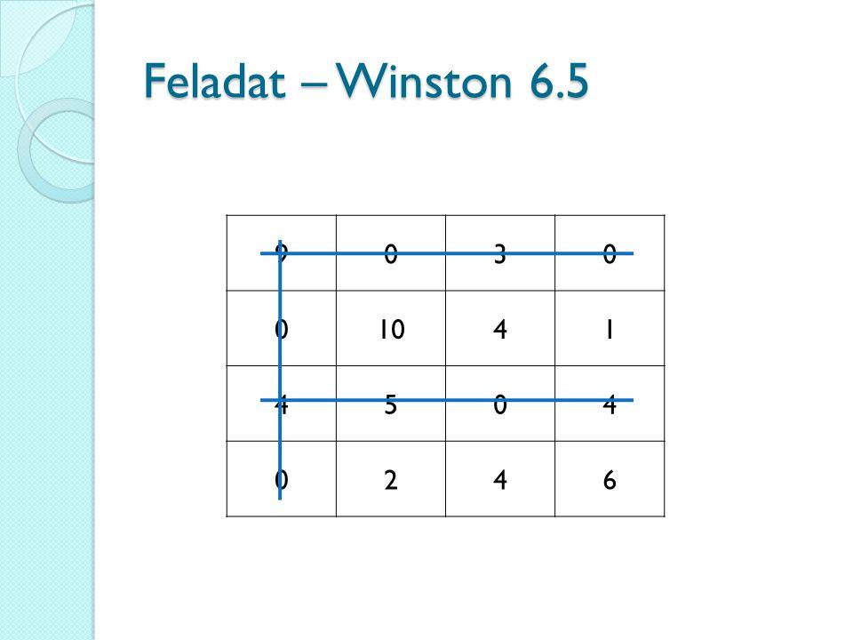 Feladat – Winston 6.5 9 3 10 4 1 5 2 6