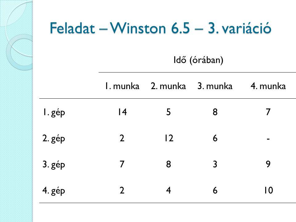 Feladat – Winston 6.5 – 3. variáció