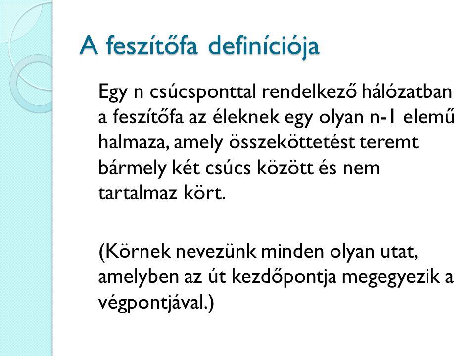 A feszítőfa definíciója