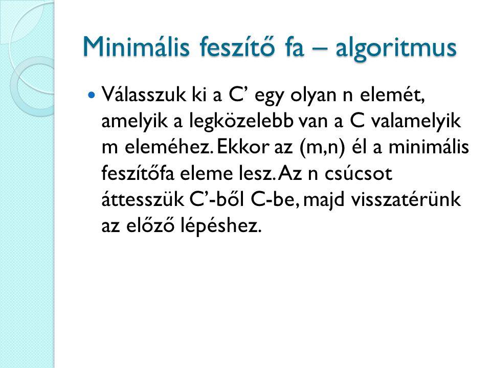 Minimális feszítő fa – algoritmus