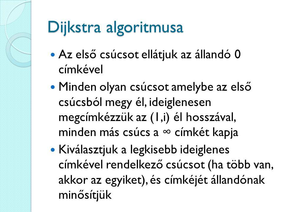 Dijkstra algoritmusa Az első csúcsot ellátjuk az állandó 0 címkével