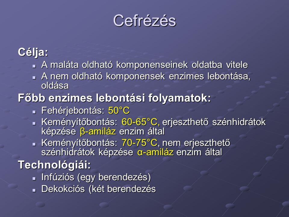 Cefrézés Célja: Főbb enzimes lebontási folyamatok: Technológiái: