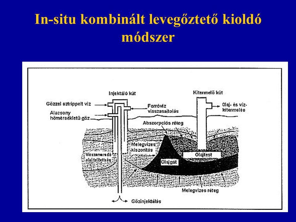 In-situ kombinált levegőztető kioldó módszer