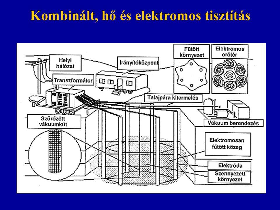 Kombinált, hő és elektromos tisztítás